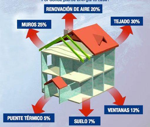374920-Apaga-el-aire-acondicionado-aisla-tu-casa-Las-opciones-de-aislamiento-para-techos-y-paredes-01